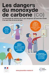 Conseils : Les dangers du monoxyde de carbone