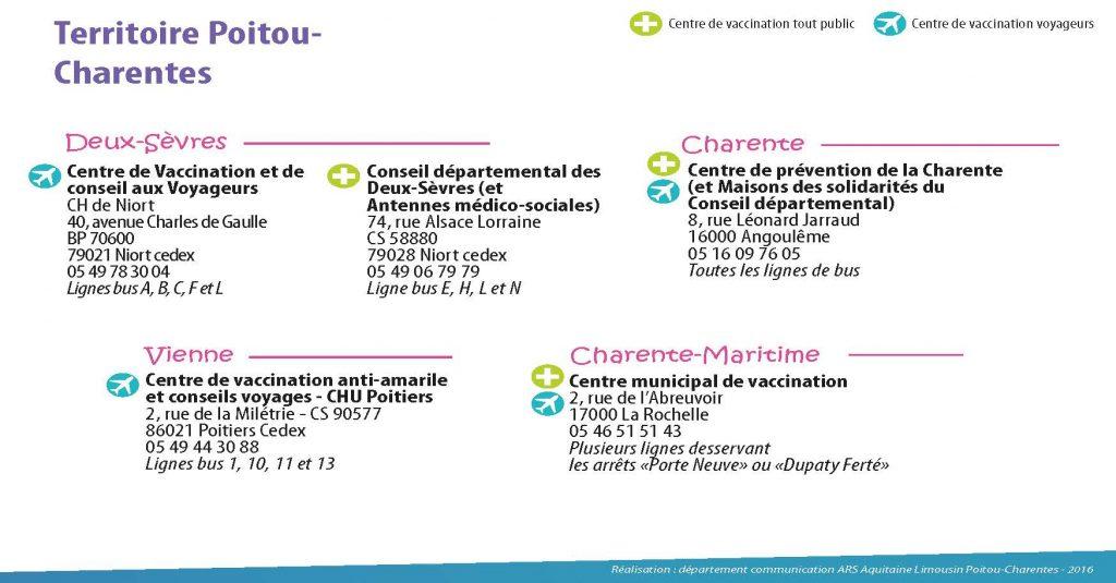lieux de vaccination en Poitou-Charentes