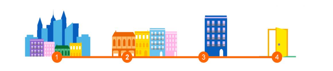 Déploiement de la fibre optique par Orange en 2017