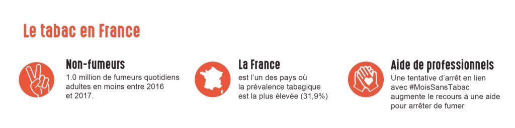 tabac en France