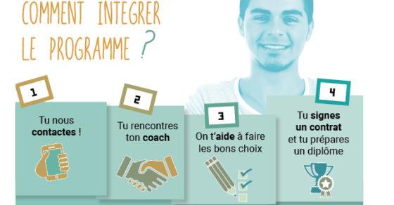 Prépa apprentissage - CCI Charente Formation mai 2019