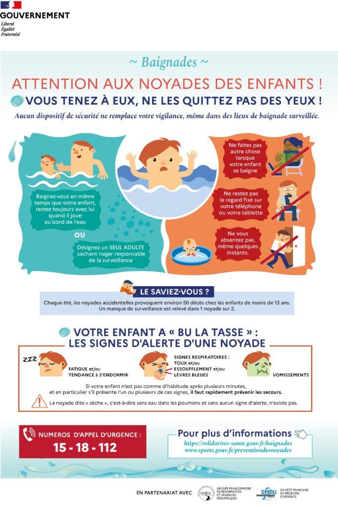 Affiche noyade enfants