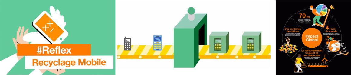 Participez à l'opération de recyclage des mobiles usagés !