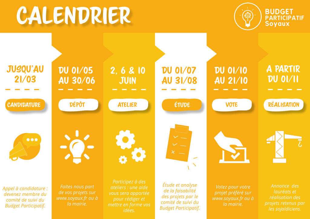 calendrier budget participatif